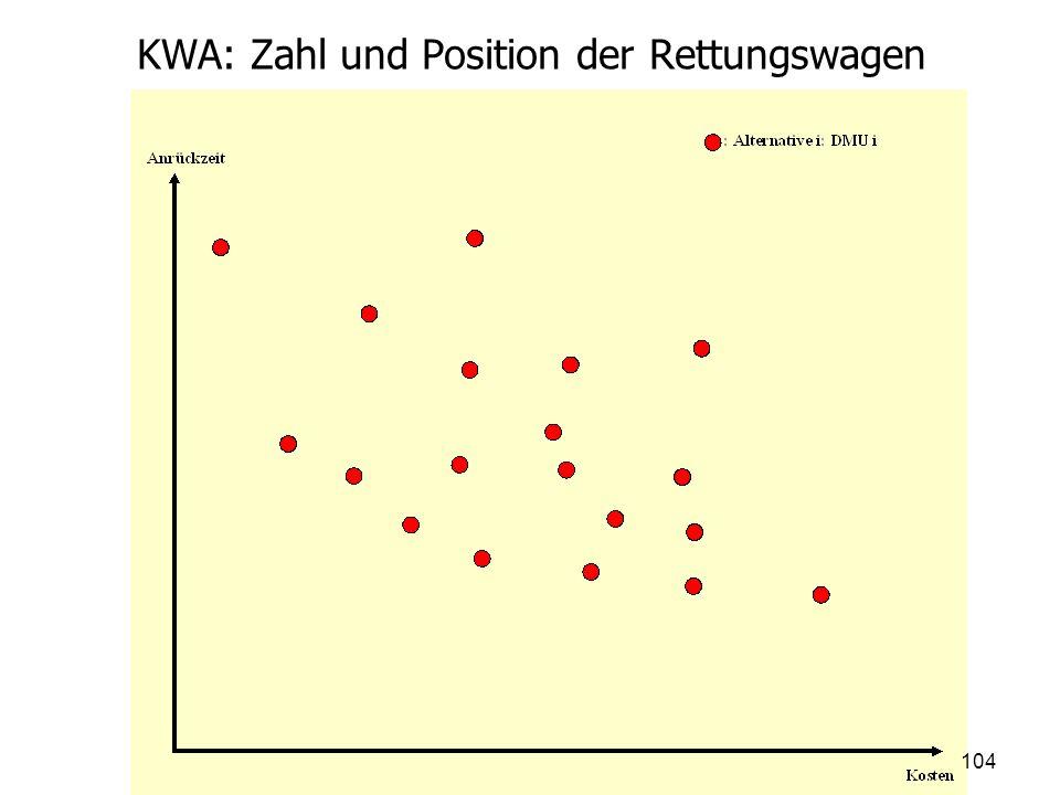 KWA: Zahl und Position der Rettungswagen 104