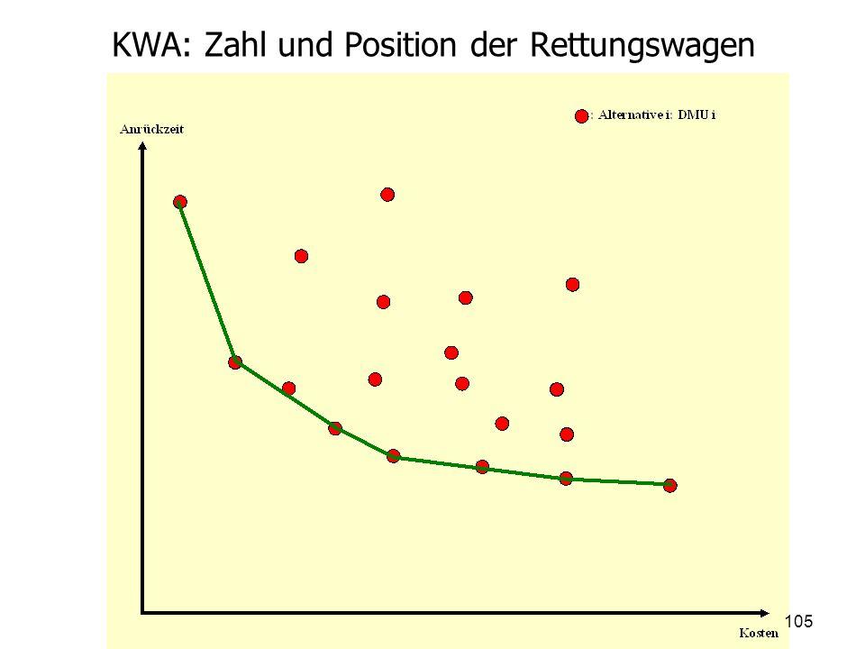 KWA: Zahl und Position der Rettungswagen 105
