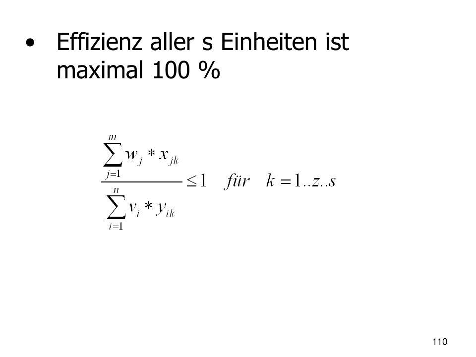 Effizienz aller s Einheiten ist maximal 100 % 110