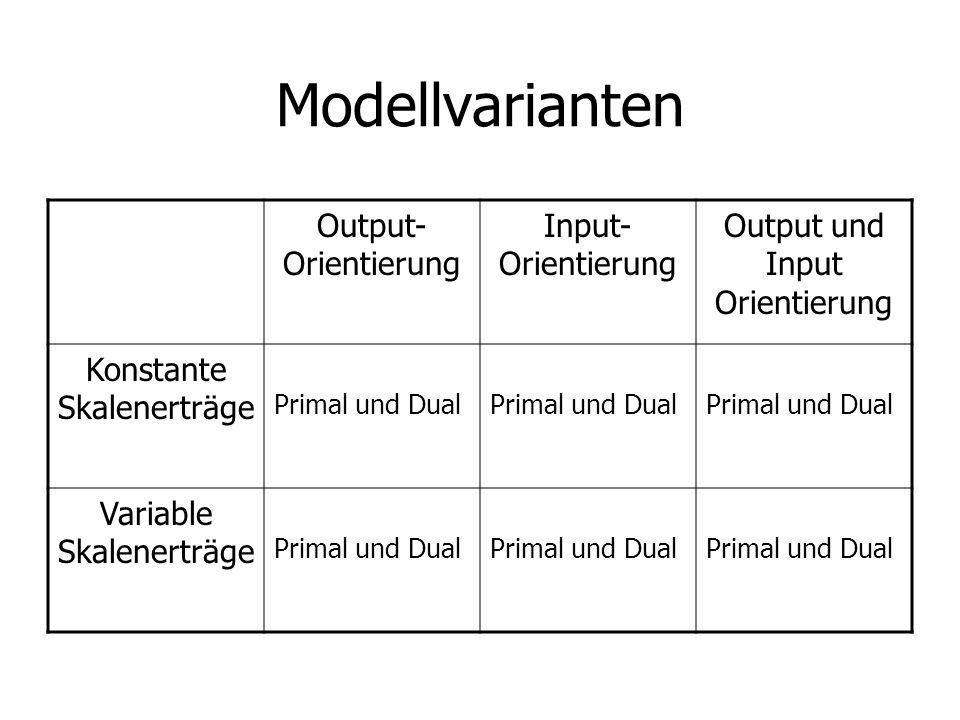Modellvarianten Output- Orientierung Input- Orientierung Output und Input Orientierung Konstante Skalenerträge Primal und Dual Variable Skalenerträge