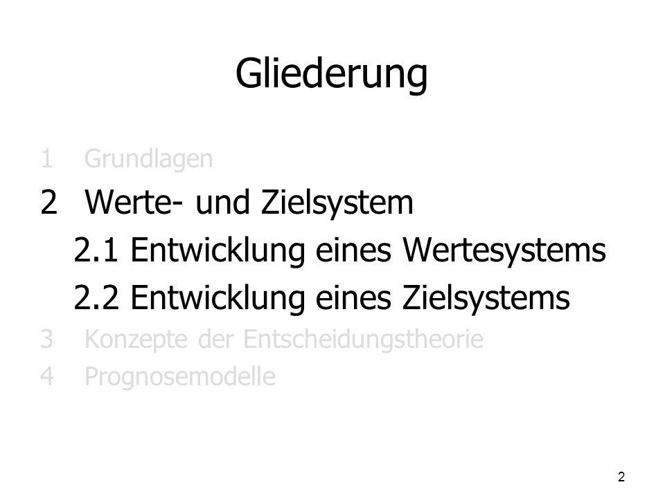 Gliederung 1 Grundlagen 2 2Werte- und Zielsystem 2.1 Entwicklung eines Wertesystems 2.2 Entwicklung eines Zielsystems 3Konzepte der Entscheidungstheor