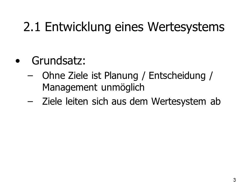 Ziele und Management: Der Regelkreis 4