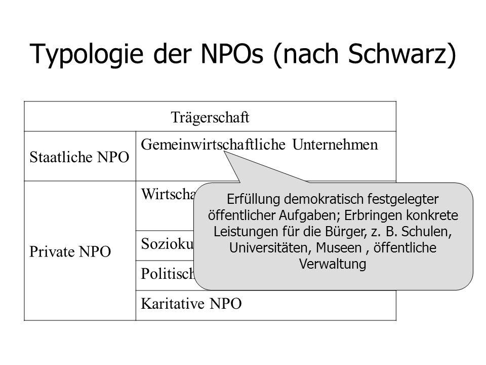Typologie der NPOs (nach Schwarz) Trägerschaft Staatliche NPO Gemeinwirtschaftliche Unternehmen Private NPO Wirtschaftliche NPO Soziokulturelle NPO Po
