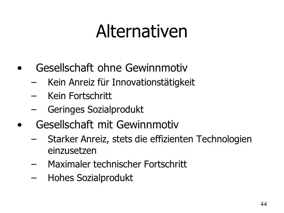 Alternativen Gesellschaft ohne Gewinnmotiv – –Kein Anreiz für Innovationstätigkeit – –Kein Fortschritt – –Geringes Sozialprodukt Gesellschaft mit Gewi