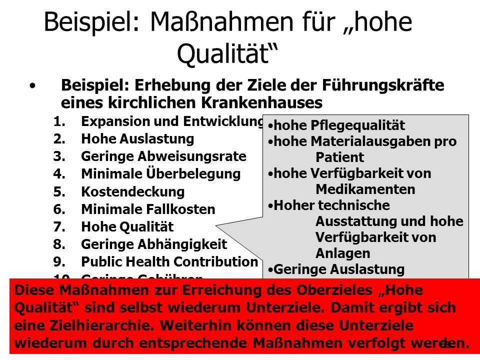 Beispiel: Maßnahmen für hohe Qualität Beispiel: Erhebung der Ziele der Führungskräfte eines kirchlichen Krankenhauses 1.Expansion und Entwicklung 2.Ho