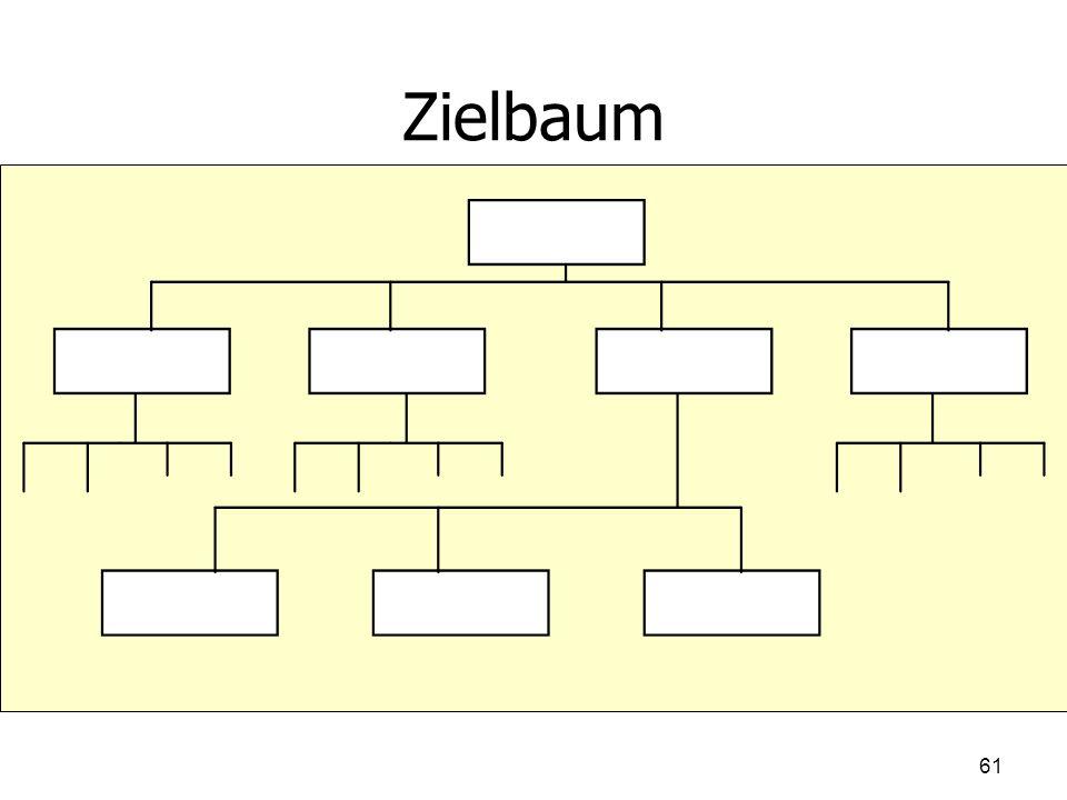 Zielbaum 61