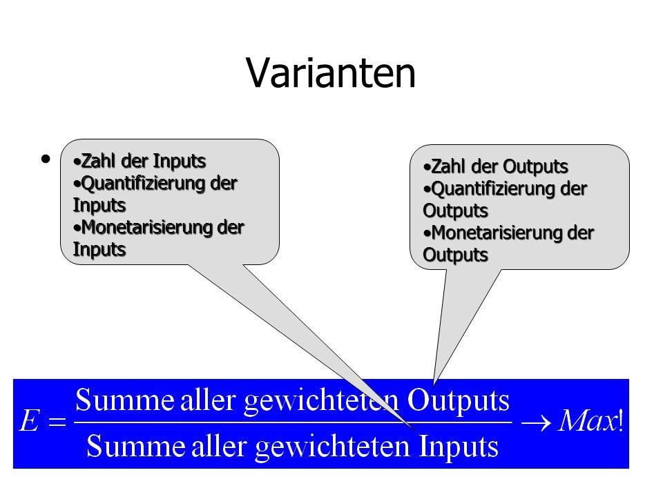 Varianten Prinzip: Zahl der InputsZahl der Inputs Quantifizierung der InputsQuantifizierung der Inputs Monetarisierung der InputsMonetarisierung der I