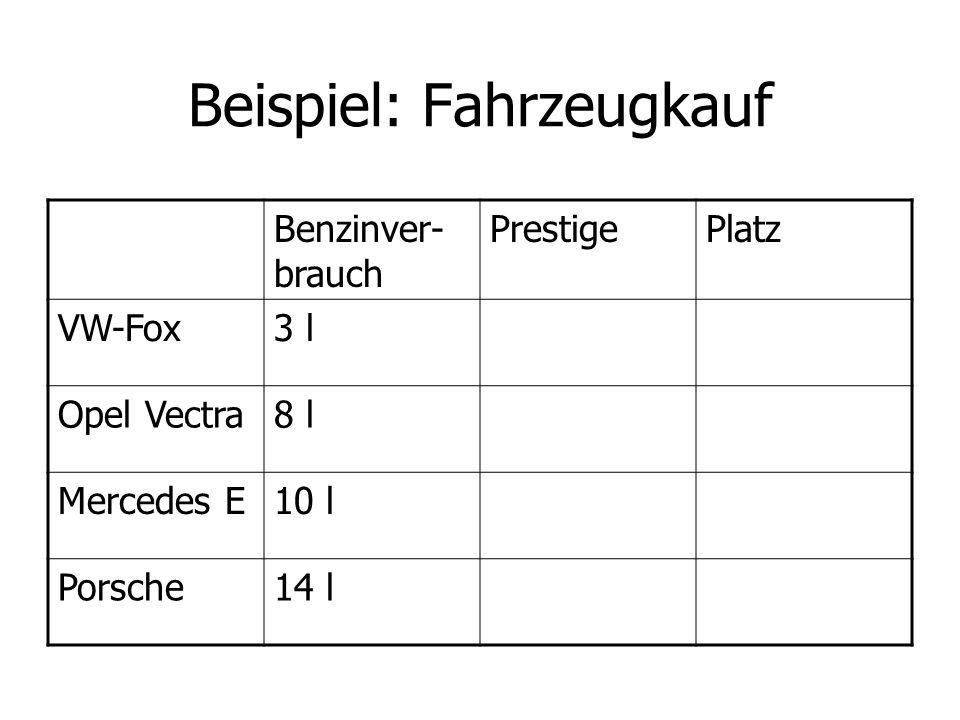 Beispiel: Fahrzeugkauf Benzinver- brauch PrestigePlatz VW-Fox3 l Opel Vectra8 l Mercedes E10 l Porsche14 l