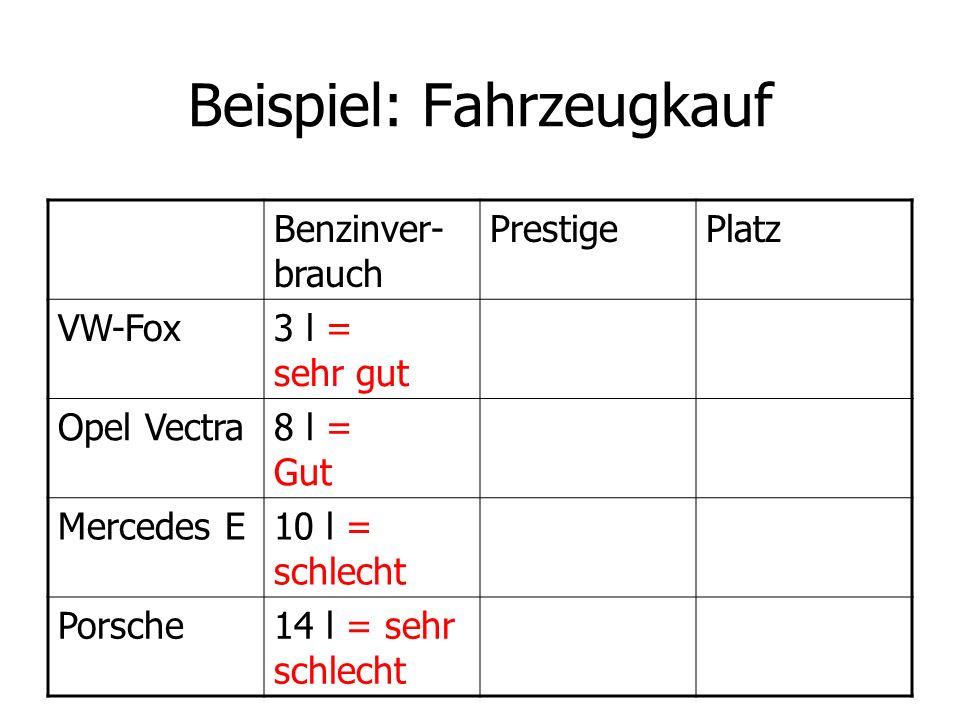 Beispiel: Fahrzeugkauf Benzinver- brauch PrestigePlatz VW-Fox3 l = sehr gut Opel Vectra8 l = Gut Mercedes E10 l = schlecht Porsche14 l = sehr schlecht