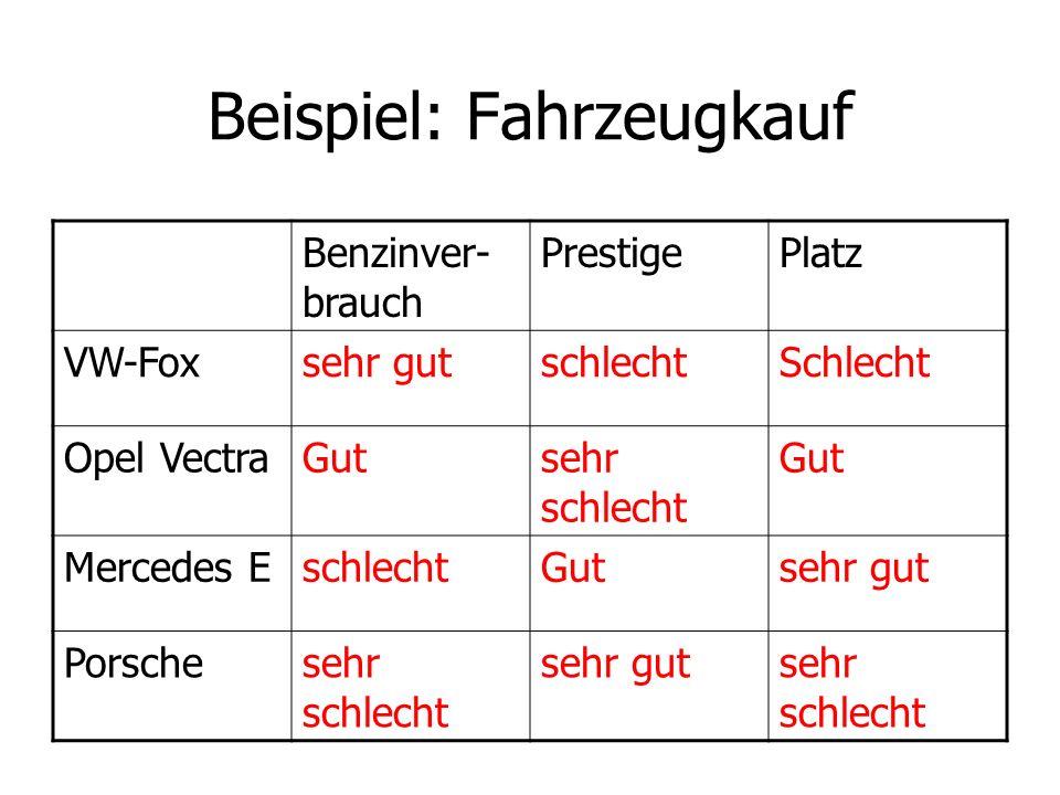 Beispiel: Fahrzeugkauf Benzinver- brauch PrestigePlatz VW-Foxsehr gutschlechtSchlecht Opel VectraGutsehr schlecht Gut Mercedes EschlechtGutsehr gut Po