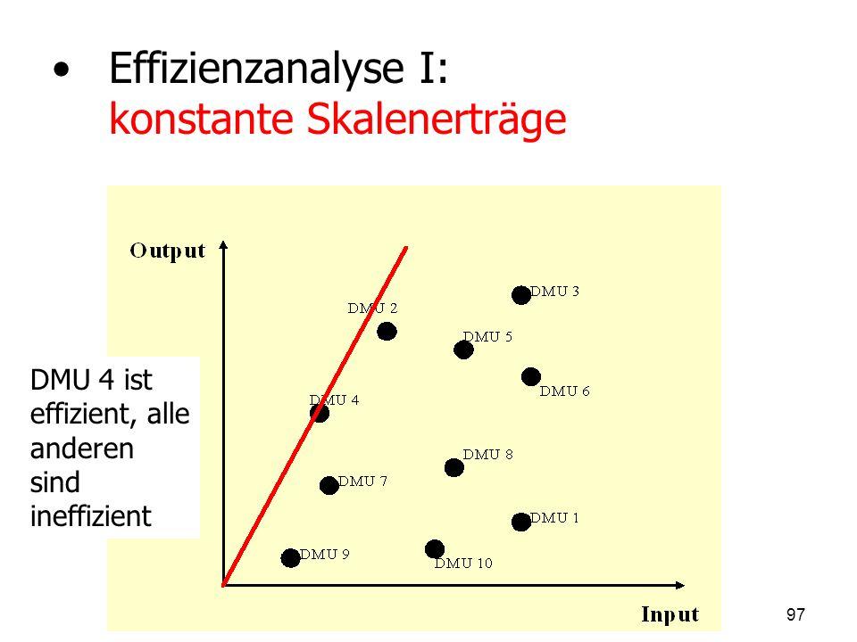 Effizienzanalyse I: konstante Skalenerträge DMU 4 ist effizient, alle anderen sind ineffizient 97