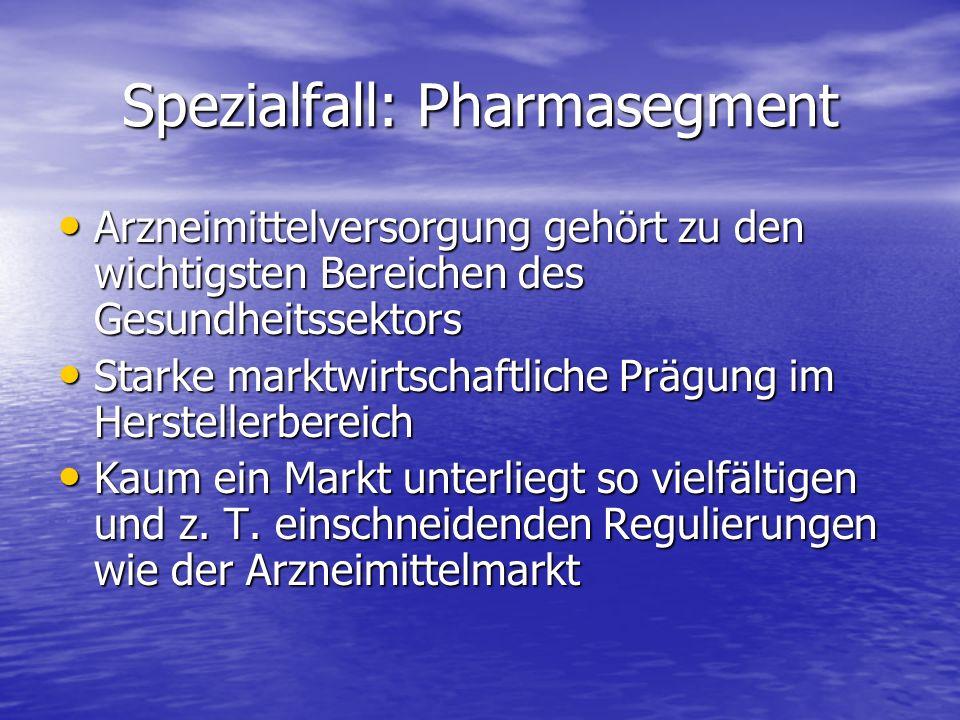Spezialfall: Pharmasegment Arzneimittelversorgung gehört zu den wichtigsten Bereichen des Gesundheitssektors Arzneimittelversorgung gehört zu den wich