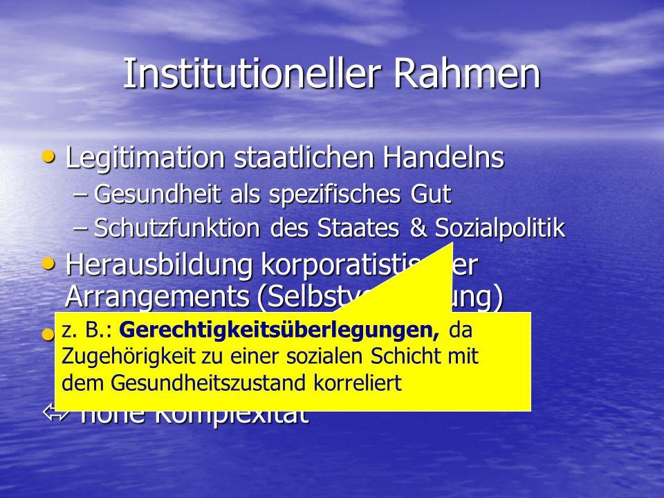Institutioneller Rahmen Legitimation staatlichen Handelns Legitimation staatlichen Handelns –Gesundheit als spezifisches Gut –Schutzfunktion des Staat