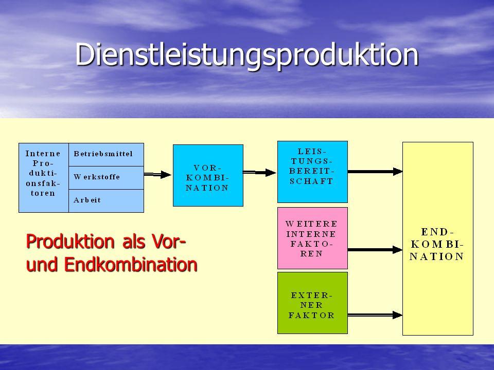 Dienstleistungsproduktion Produktion als Vor- und Endkombination