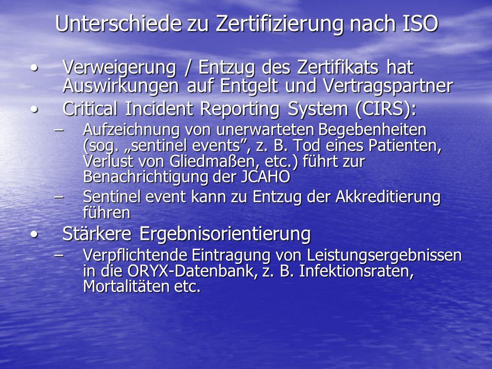 Unterschiede zu Zertifizierung nach ISO Verweigerung / Entzug des Zertifikats hat Auswirkungen auf Entgelt und VertragspartnerVerweigerung / Entzug de