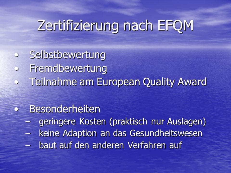 Zertifizierung nach EFQM SelbstbewertungSelbstbewertung FremdbewertungFremdbewertung Teilnahme am European Quality AwardTeilnahme am European Quality