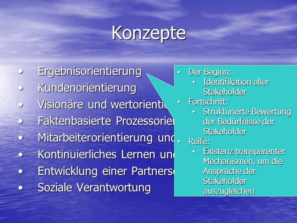 Konzepte ErgebnisorientierungErgebnisorientierung KundenorientierungKundenorientierung Visionäre und wertorientierte FührungVisionäre und wertorientie