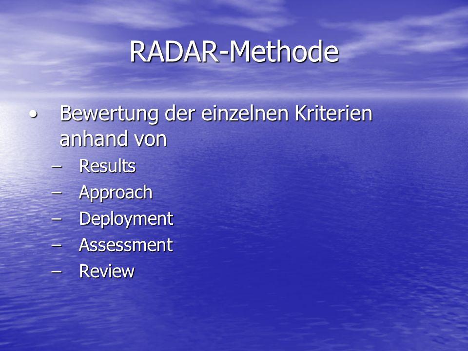 RADAR-Methode Bewertung der einzelnen Kriterien anhand vonBewertung der einzelnen Kriterien anhand von –Results –Approach –Deployment –Assessment –Rev