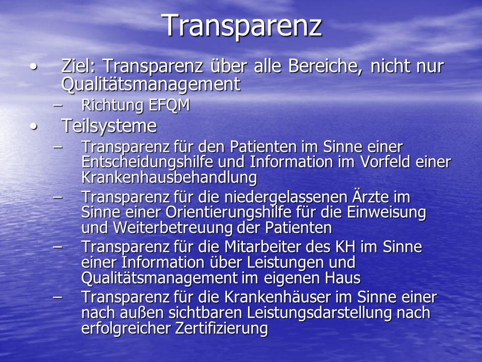Transparenz Ziel: Transparenz über alle Bereiche, nicht nur QualitätsmanagementZiel: Transparenz über alle Bereiche, nicht nur Qualitätsmanagement –Ri