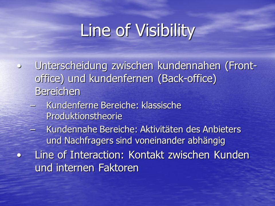 Line of Visibility Unterscheidung zwischen kundennahen (Front- office) und kundenfernen (Back-office) BereichenUnterscheidung zwischen kundennahen (Fr