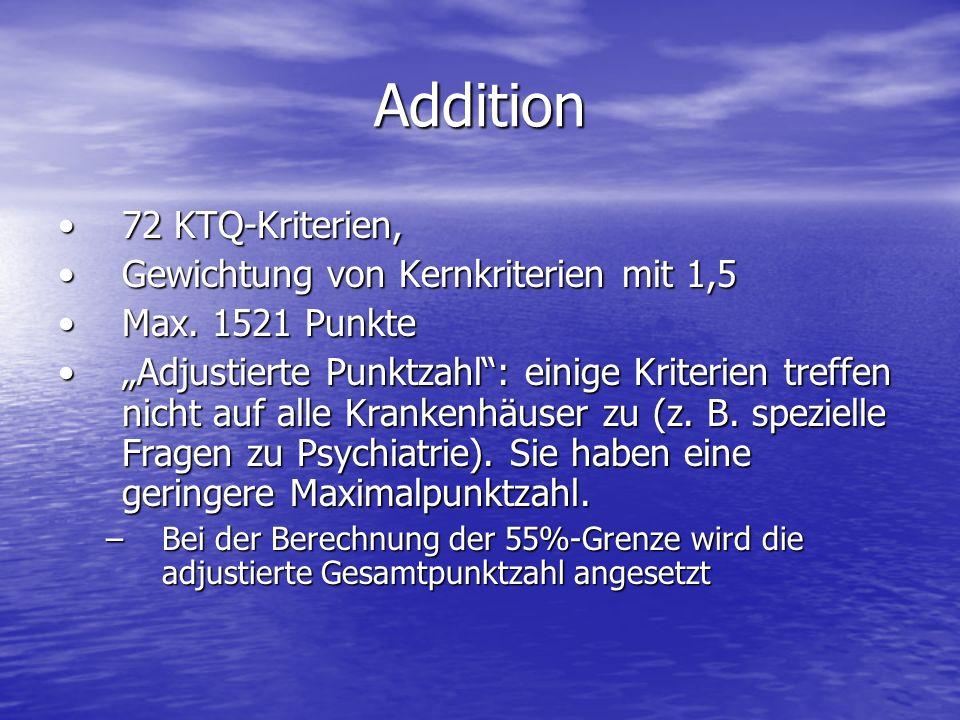 Addition 72 KTQ-Kriterien,72 KTQ-Kriterien, Gewichtung von Kernkriterien mit 1,5Gewichtung von Kernkriterien mit 1,5 Max. 1521 PunkteMax. 1521 Punkte