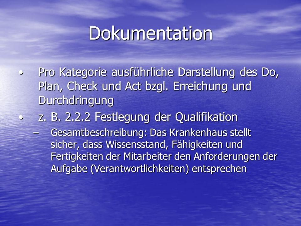 Dokumentation Pro Kategorie ausführliche Darstellung des Do, Plan, Check und Act bzgl. Erreichung und DurchdringungPro Kategorie ausführliche Darstell