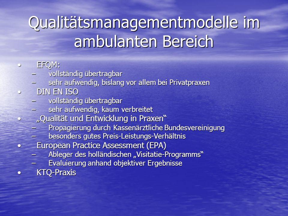 Qualitätsmanagementmodelle im ambulanten Bereich EFQM:EFQM: –vollständig übertragbar –sehr aufwendig, bislang vor allem bei Privatpraxen DIN EN ISODIN