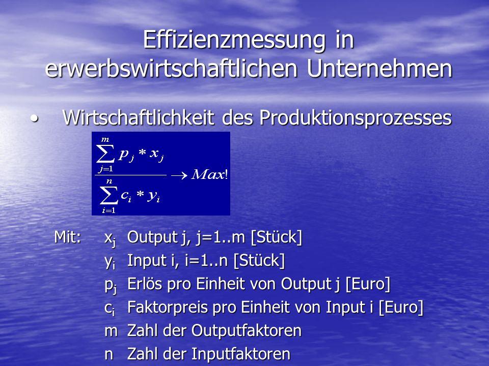 Effizienzmessung in erwerbswirtschaftlichen Unternehmen Wirtschaftlichkeit des ProduktionsprozessesWirtschaftlichkeit des Produktionsprozesses Mit:x j