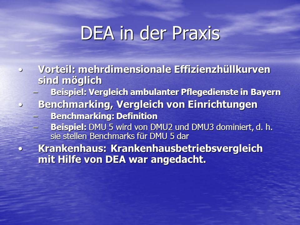 DEA in der Praxis Vorteil: mehrdimensionale Effizienzhüllkurven sind möglichVorteil: mehrdimensionale Effizienzhüllkurven sind möglich –Beispiel: Verg