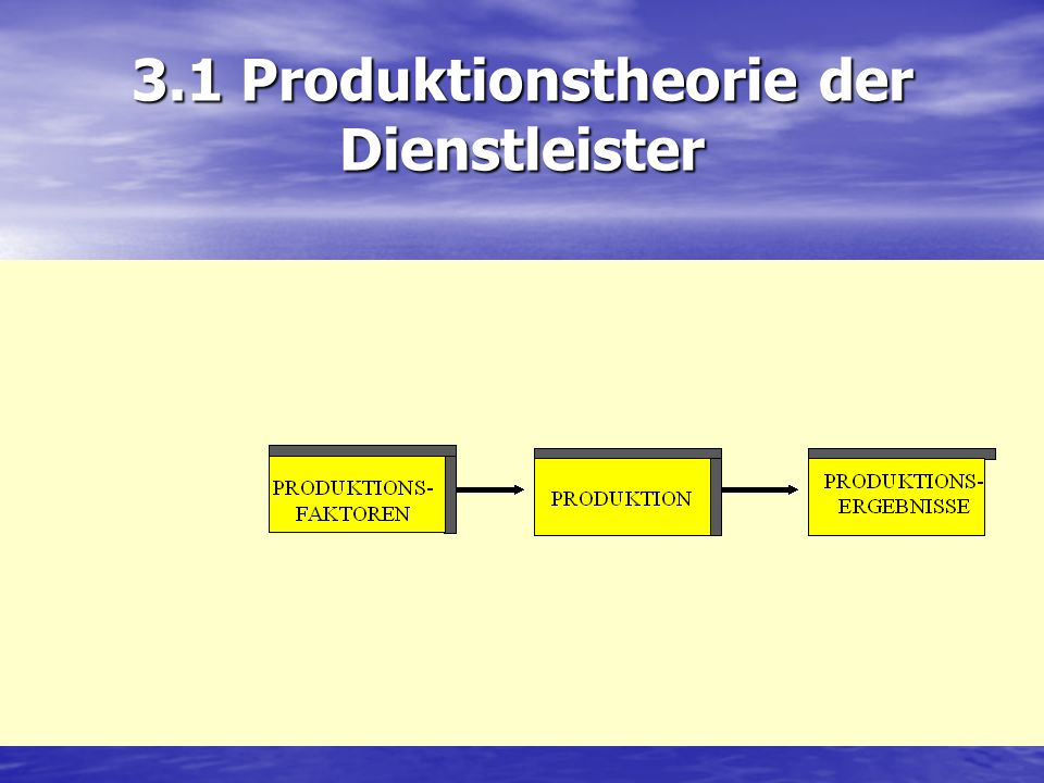 3.2.1.1 Qualitätsbegriff und Qualitätsdimensionen Definition: keine einheitliche DefinitionDefinition: keine einheitliche Definition Objektive und subjektive DefinitionObjektive und subjektive Definition –Objektiv: anhand von naturwissenschaftlich- technischen Daten messbar –Subjektiv: als subjektives Phänomen entzieht sie sich einer objektiven Messung.