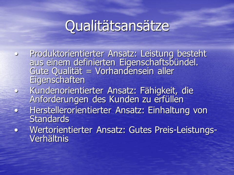 Qualitätsansätze Produktorientierter Ansatz: Leistung besteht aus einem definierten Eigenschaftsbündel. Gute Qualität = Vorhandensein aller Eigenschaf