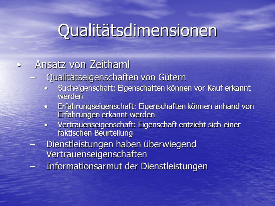 Qualitätsdimensionen Ansatz von ZeithamlAnsatz von Zeithaml –Qualitätseigenschaften von Gütern Sucheigenschaft: Eigenschaften können vor Kauf erkannt