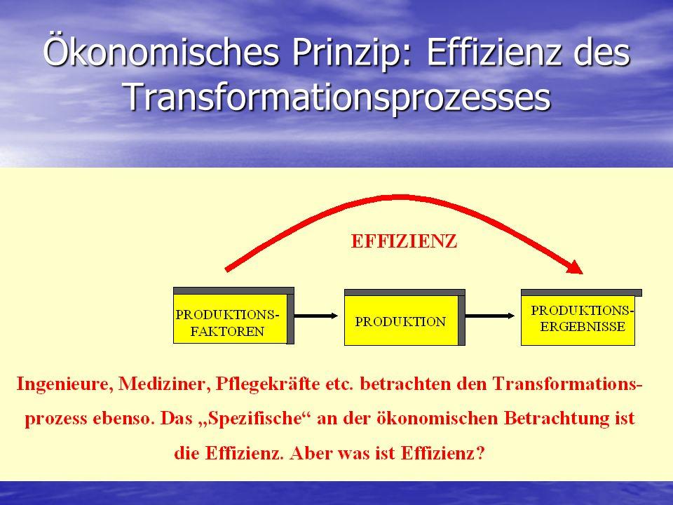 Effizienzanalyse I: konstante SkalenerträgeEffizienzanalyse I: konstante Skalenerträge DMU 4 ist effizient, alle anderen sind ineffizient