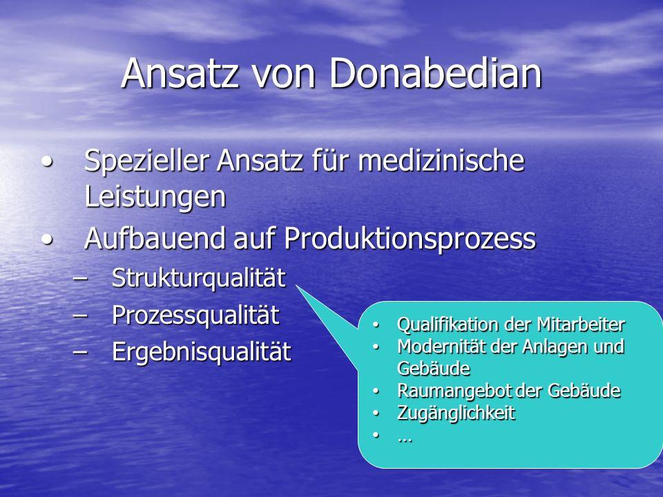 Ansatz von Donabedian Spezieller Ansatz für medizinische LeistungenSpezieller Ansatz für medizinische Leistungen Aufbauend auf ProduktionsprozessAufba