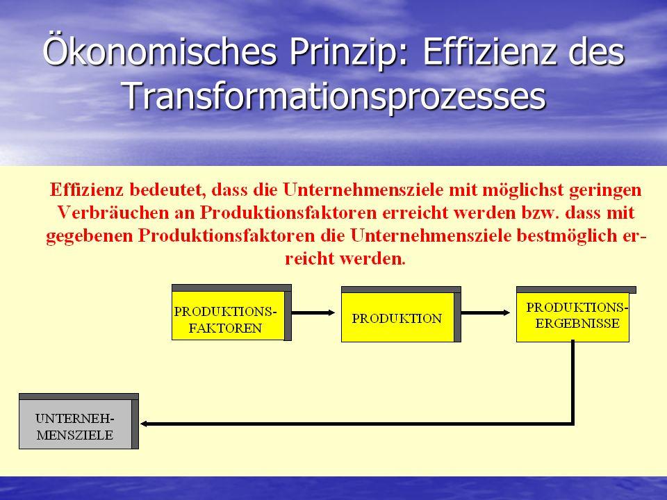 Effizienzanalyse II: variable SkalenerträgeEffizienzanalyse II: variable Skalenerträge DMU 9, 4, 2 und 3 sind auf der Effizienz- Hüllkurve.
