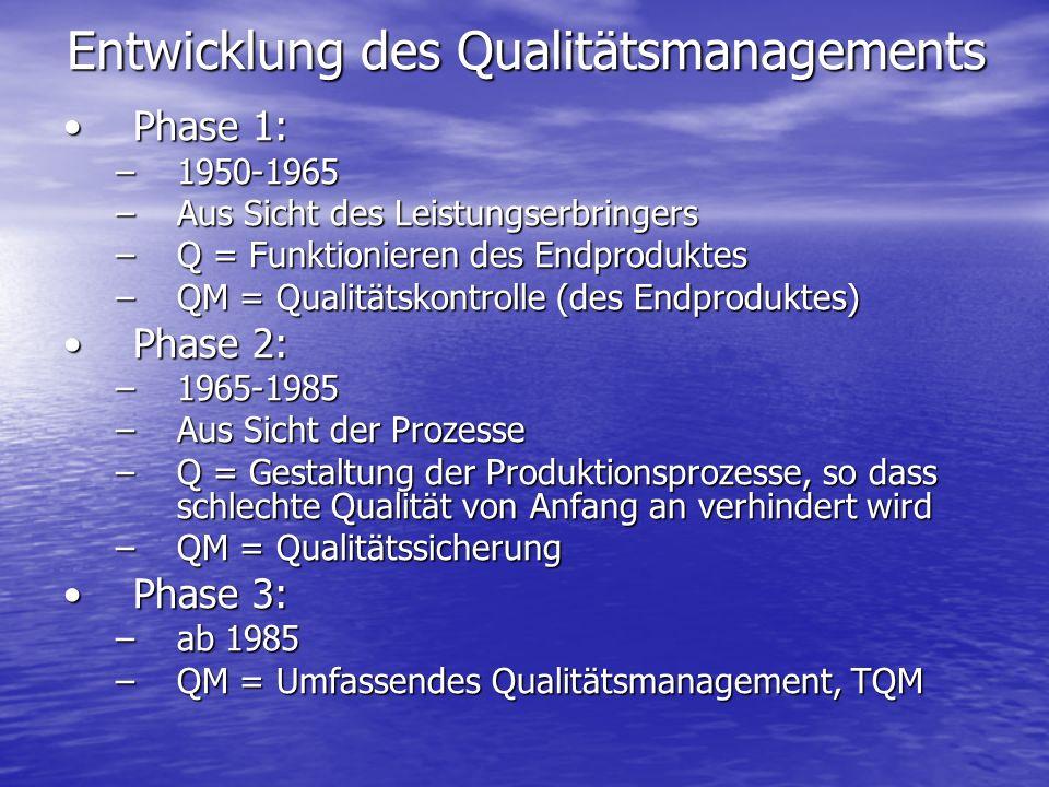 Entwicklung des Qualitätsmanagements Phase 1:Phase 1: –1950-1965 –Aus Sicht des Leistungserbringers –Q = Funktionieren des Endproduktes –QM = Qualität