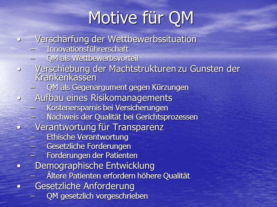 Motive für QM Verschärfung der WettbewerbssituationVerschärfung der Wettbewerbssituation –Innovationsführerschaft –QM als Wettbewerbsvorteil Verschieb