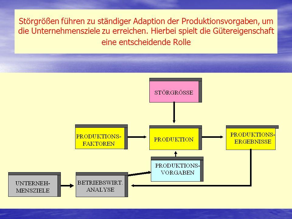 Störgrößen führen zu ständiger Adaption der Produktionsvorgaben, um die Unternehmensziele zu erreichen. Hierbei spielt die Gütereigenschaft eine entsc