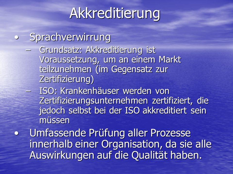 Akkreditierung SprachverwirrungSprachverwirrung –Grundsatz: Akkreditierung ist Voraussetzung, um an einem Markt teilzunehmen (im Gegensatz zur Zertifi