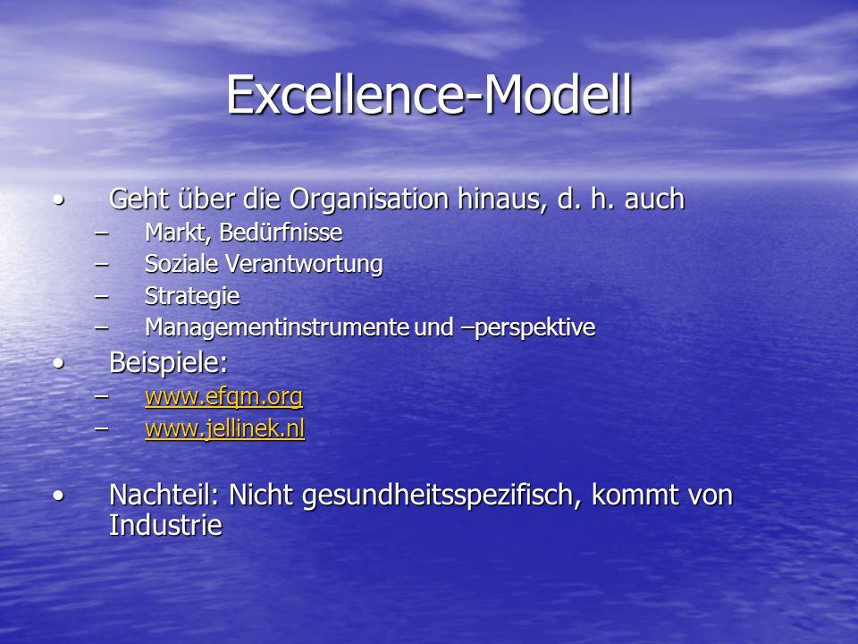 Excellence-Modell Geht über die Organisation hinaus, d. h. auchGeht über die Organisation hinaus, d. h. auch –Markt, Bedürfnisse –Soziale Verantwortun