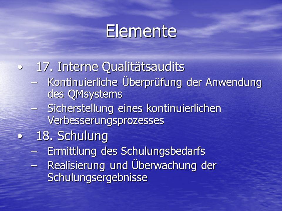 Elemente 17. Interne Qualitätsaudits17. Interne Qualitätsaudits –Kontinuierliche Überprüfung der Anwendung des QMsystems –Sicherstellung eines kontinu