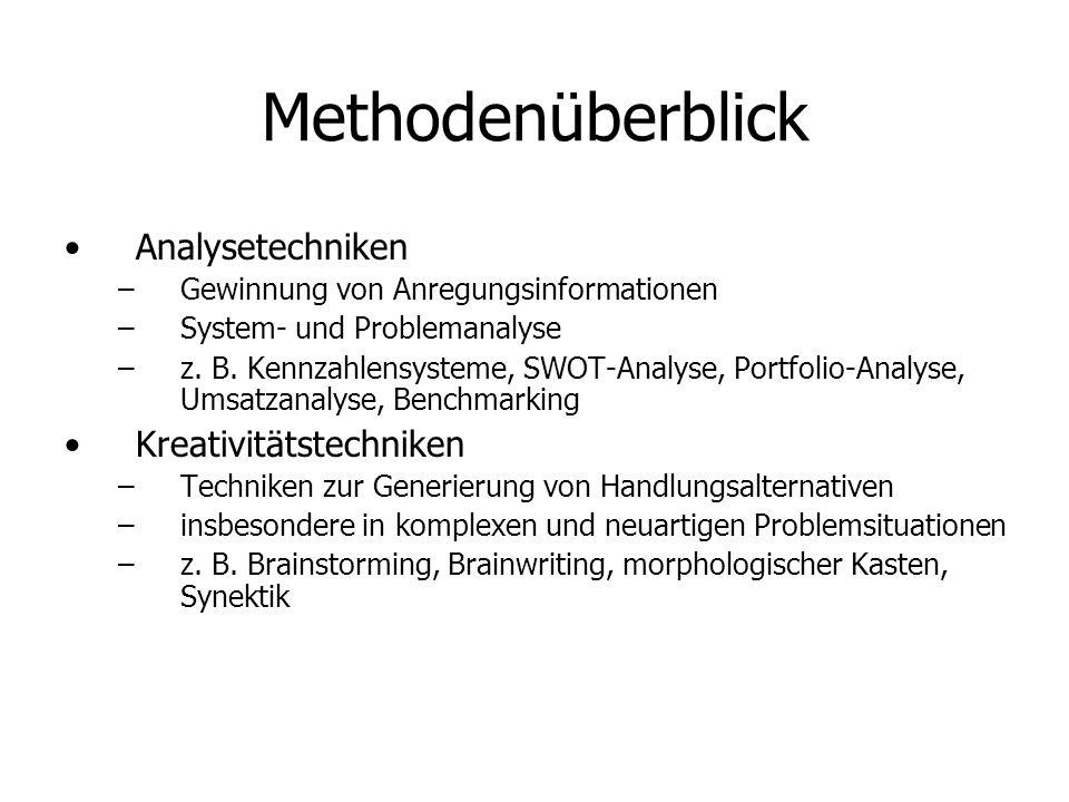 Methodenüberblick Analysetechniken – –Gewinnung von Anregungsinformationen – –System- und Problemanalyse – –z. B. Kennzahlensysteme, SWOT-Analyse, Por