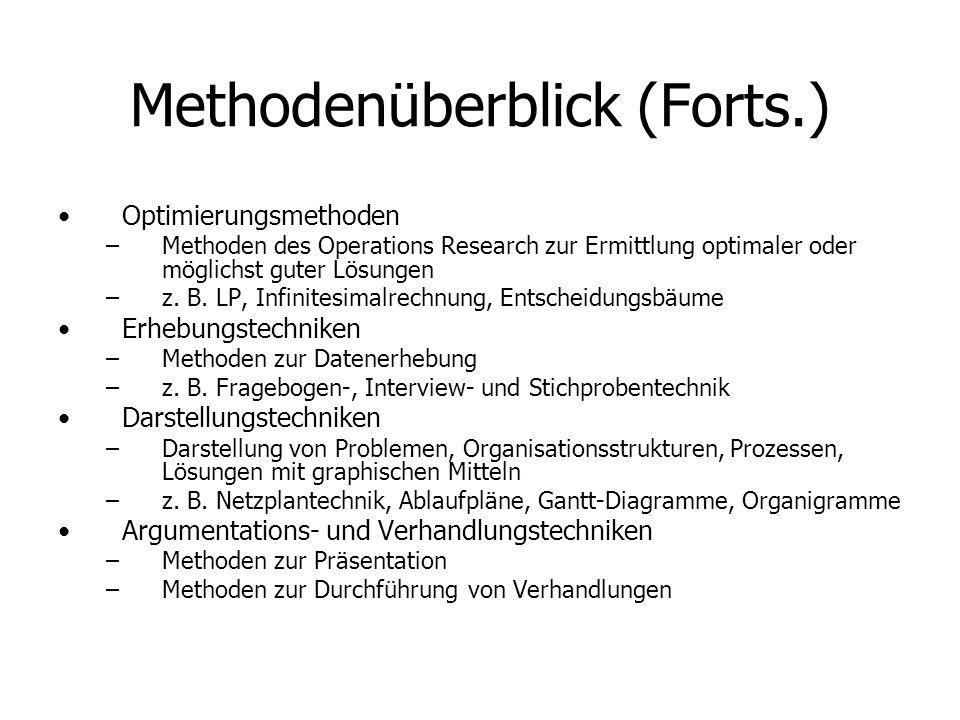 Methodenüberblick (Forts.) Optimierungsmethoden – –Methoden des Operations Research zur Ermittlung optimaler oder möglichst guter Lösungen – –z.