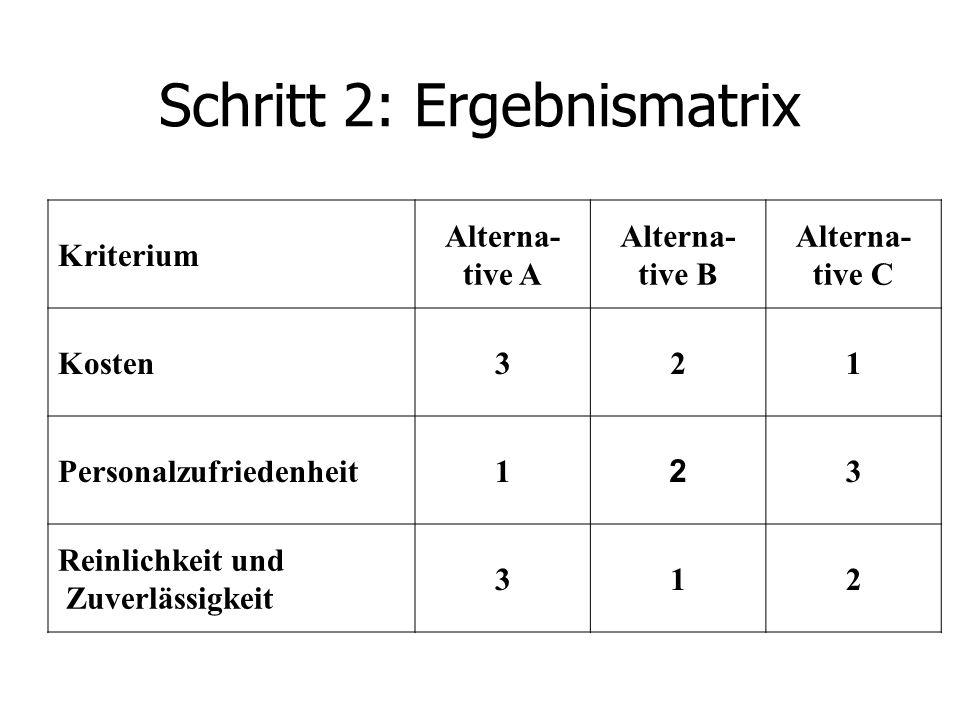 Schritt 2: Ergebnismatrix Kriterium Alterna- tive A Alterna- tive B Alterna- tive C Kosten321 Personalzufriedenheit1 2 3 Reinlichkeit und Zuverlässigk