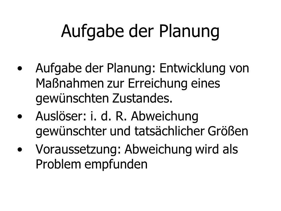 Aufgabe der Planung Aufgabe der Planung: Entwicklung von Maßnahmen zur Erreichung eines gewünschten Zustandes. Auslöser: i. d. R. Abweichung gewünscht