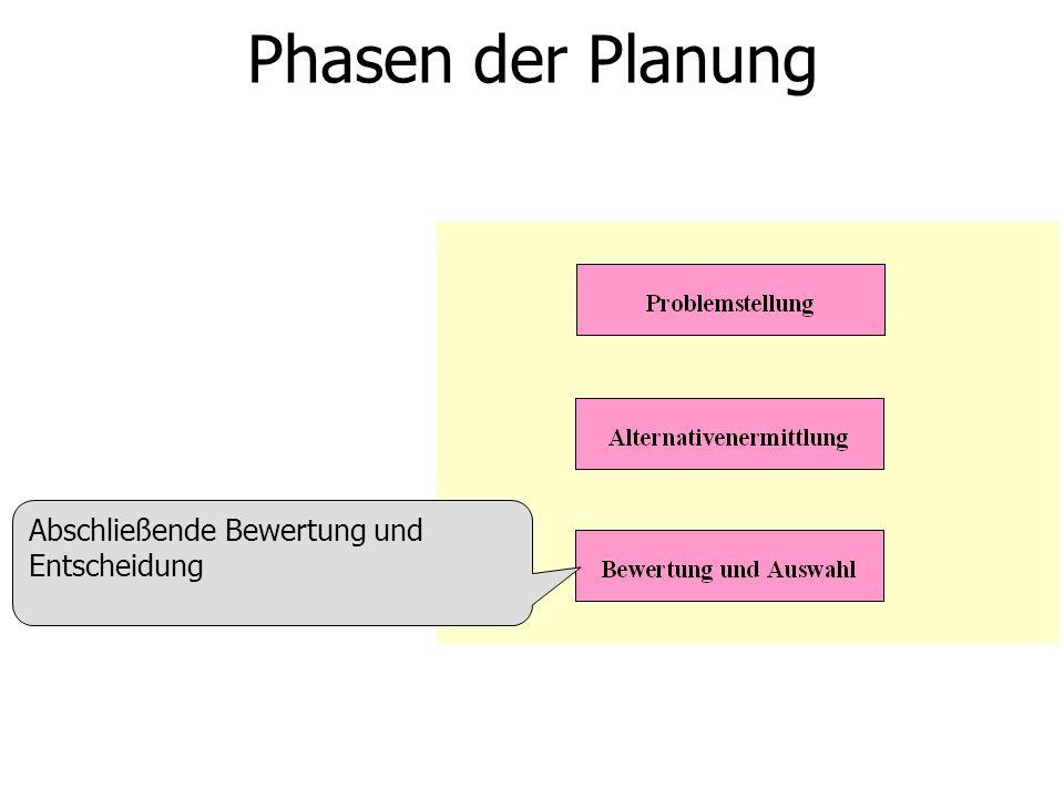 Phasen der Planung Abschließende Bewertung und Entscheidung