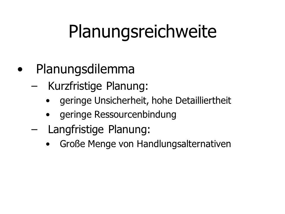 Planungsreichweite Planungsdilemma – –Kurzfristige Planung: geringe Unsicherheit, hohe Detailliertheit geringe Ressourcenbindung – –Langfristige Planu