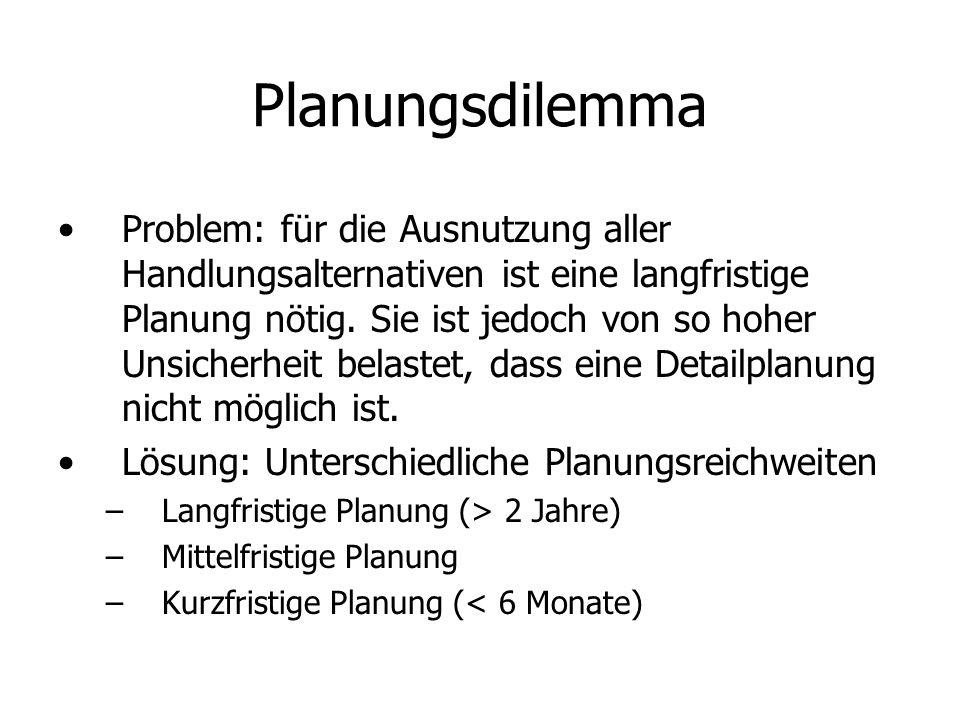 Planungsdilemma Problem: für die Ausnutzung aller Handlungsalternativen ist eine langfristige Planung nötig. Sie ist jedoch von so hoher Unsicherheit
