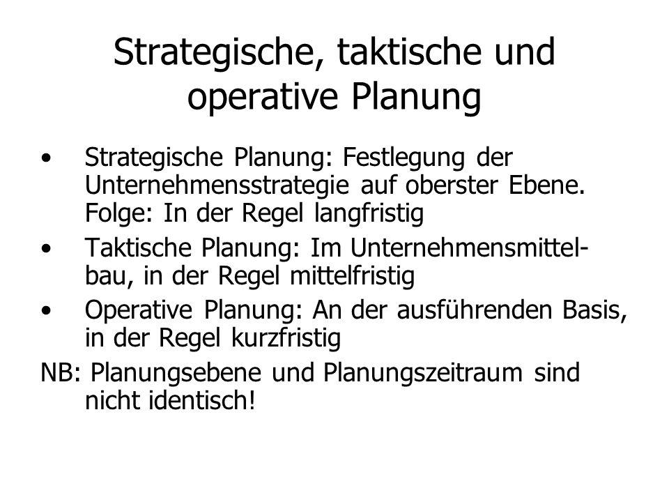 Strategische, taktische und operative Planung Strategische Planung: Festlegung der Unternehmensstrategie auf oberster Ebene. Folge: In der Regel langf