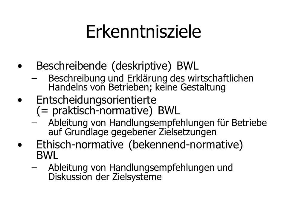Erkenntnisziele Beschreibende (deskriptive) BWL – –Beschreibung und Erklärung des wirtschaftlichen Handelns von Betrieben; keine Gestaltung Entscheidungsorientierte (= praktisch-normative) BWL – –Ableitung von Handlungsempfehlungen für Betriebe auf Grundlage gegebener Zielsetzungen Ethisch-normative (bekennend-normative) BWL – –Ableitung von Handlungsempfehlungen und Diskussion der Zielsysteme